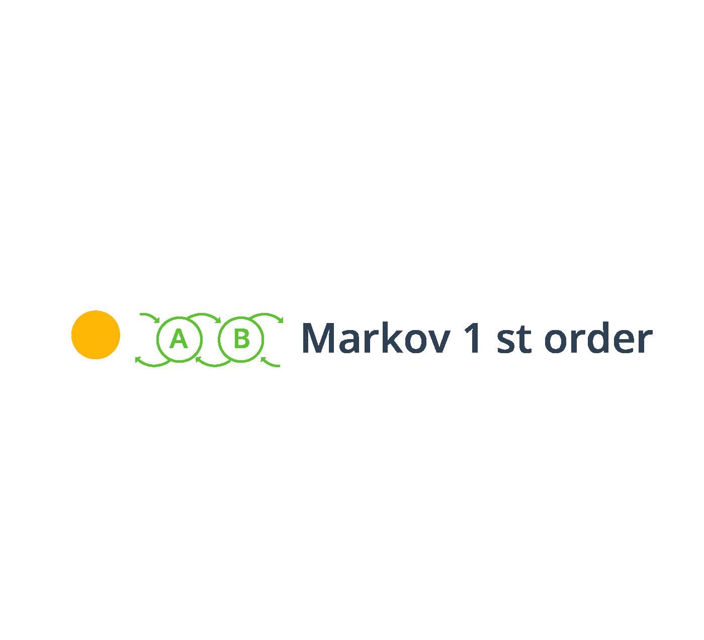 MARKOV CHAIN 1ST ORDER